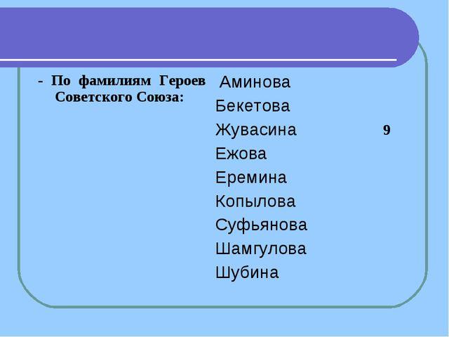 - По фамилиям Героев Советского Союза: Аминова Бекетова Жувасина Ежова Ереми...