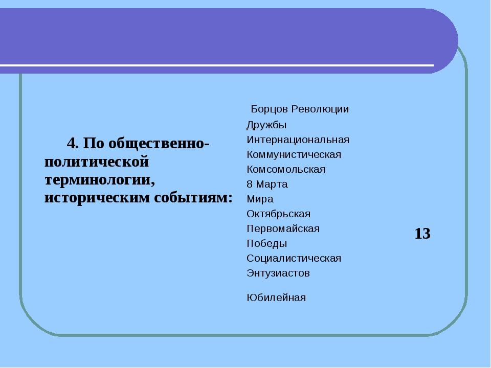 4. По общественно-политической терминологии, историческим событиям: Борцов...