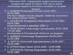 Работники ЧАЭС, совершившие профессиональный и гражданский подвиг 26 апреля 1