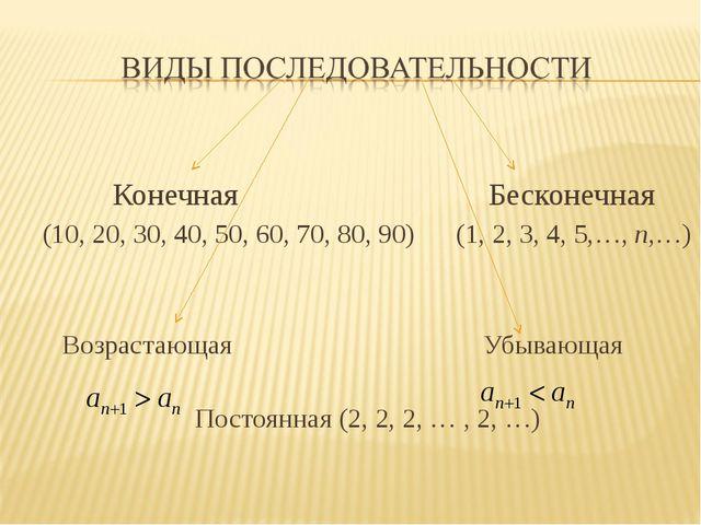 Конечная Бесконечная (10, 20, 30, 40, 50, 60, 70, 80, 90) (1, 2, 3, 4, 5,…,...