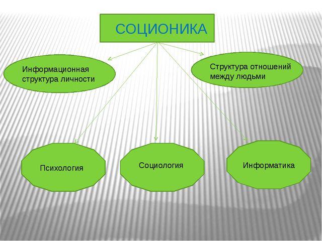 СОЦИОНИКА Информационная структура личности Структура отношений между людьми...