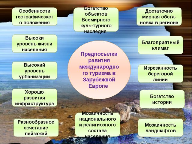 Благоприятный климат Богатство объектов Всемирного куль-турного наследия Бога...