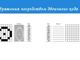 Изображения посредством двоичного кода