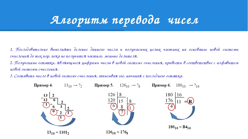Алгоритм перевода чисел 1. Последовательно выполнять деление данного числа и...