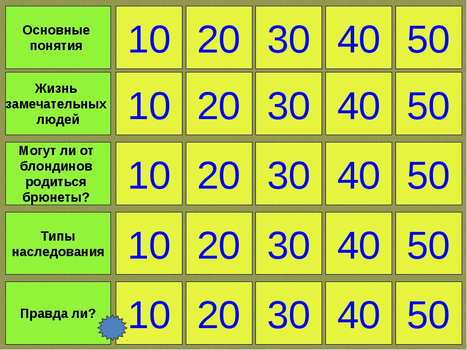 10 Правда ли? 20 30 40 50 Основные понятия Жизнь замечательных людей Могут ли...