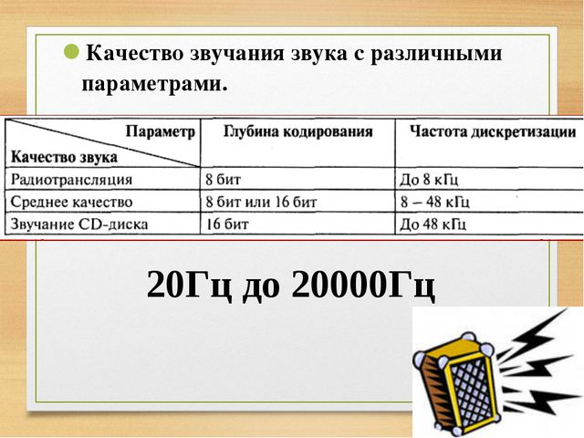 * Качество звучания звука с различными параметрами. 20Гц до 20000Гц