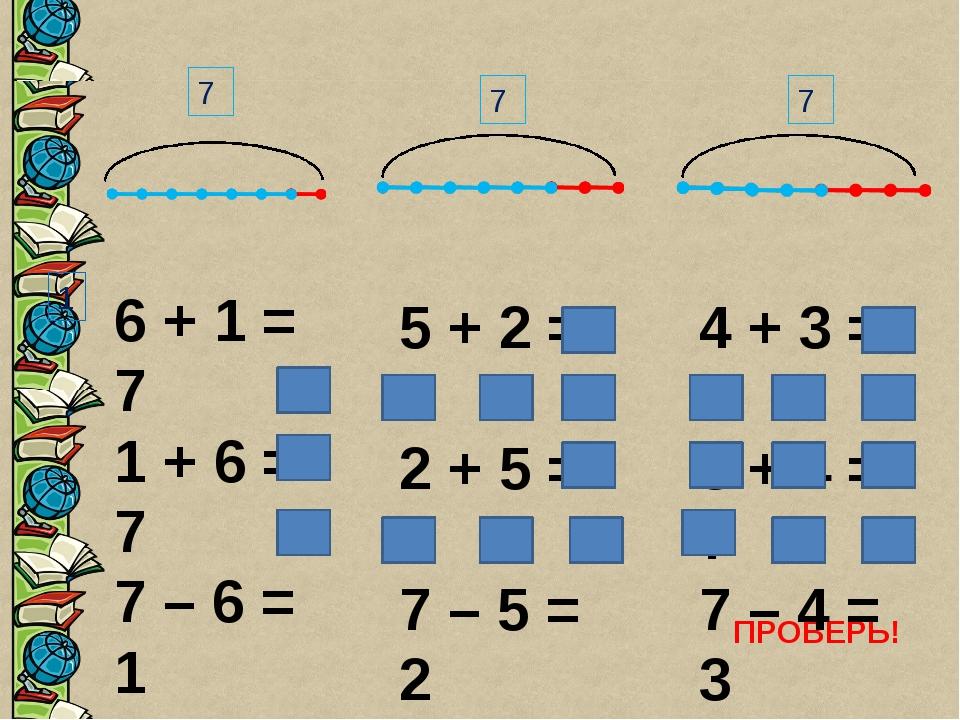 1 7 7 7 ПРОВЕРЬ! 6 + 1 = 7 1 + 6 = 7 7 – 6 = 1 7 – 1 = 6 5 + 2 = 7 2 + 5 = 7...