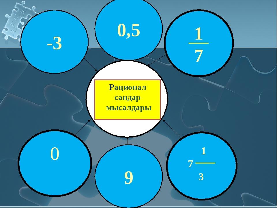 0 1 7 3 1 7 Рационал сандар мысалдары -3 0,5 9