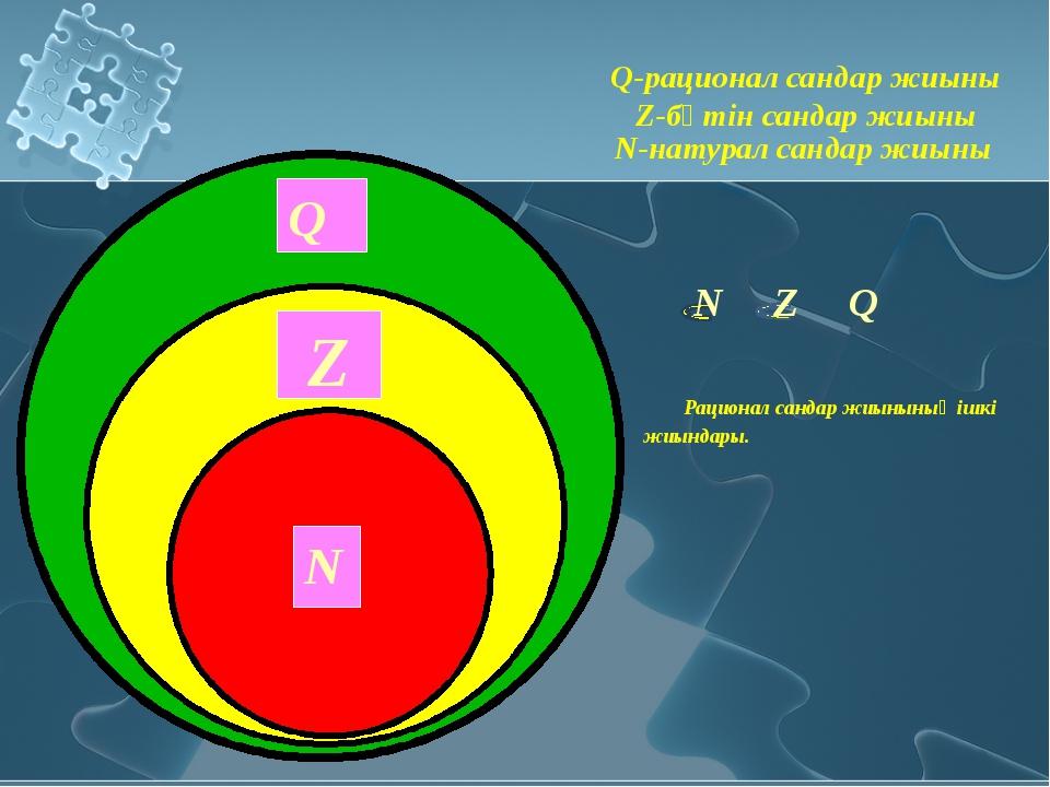 Натурал сандар Z Q N Q-рационал сандар жиыны Z-бүтін сандар жиыны N-натурал с...