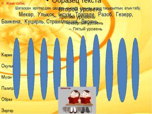 ІІ. Жаңа сабақ. Шатасқан әріптерден сөздер шығару арқылы жаңа тақырыптың аты