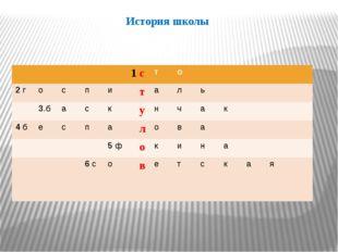 История школы 1с т о 2г о с п и т а л ь 3.б а с к у н ч а к 4б е с п а л о в