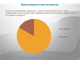 Выпускники и учителя школы Пользуясь диаграммой, определите, сколько учителей