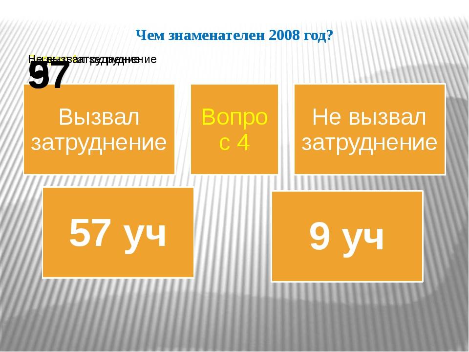 Чем знаменателен 2008 год?