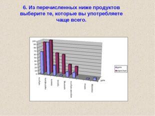6. Из перечисленных ниже продуктов выберите те, которые вы употребляете чаще