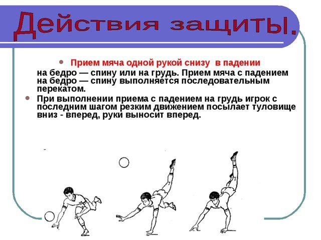 Прием мяча одной рукой снизу в падении на бедро — спину или на грудь. Прием м...