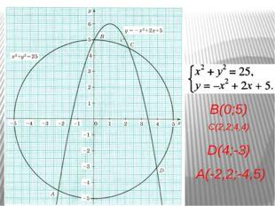С(2,2;4,4) В(0;5) D(4;-3) А(-2,2;-4,5)