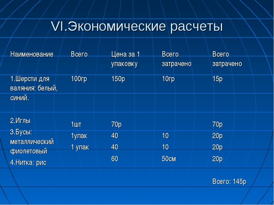 VI.Экономические расчеты НаименованиеВсегоЦена за 1 упаковкуВсего затрачен...