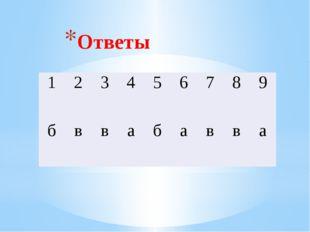 Ответы 1 2 3 4 5 6 7 8 9 б в в а б а в в а