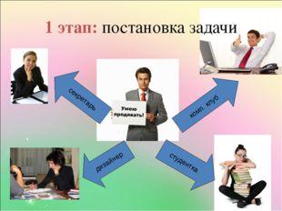1 этап: постановка задачи дизайнер комп. клуб студентка секретарь