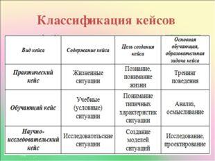 Классификация кейсов
