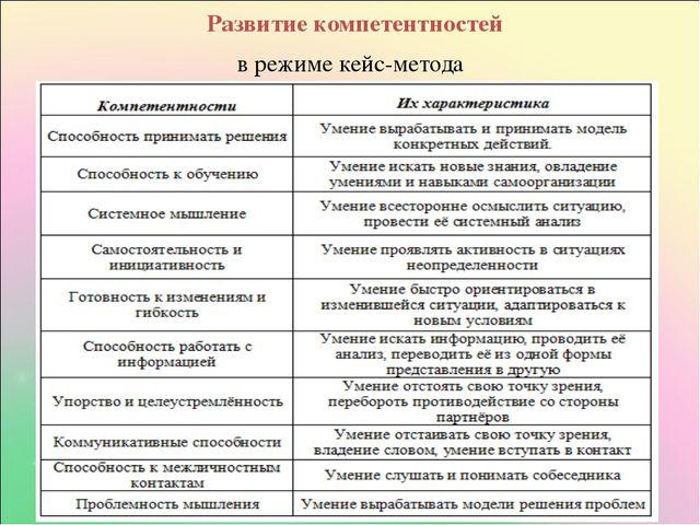 Развитие компетентностей в режиме кейс-метода