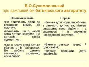 В.О.Сухомлинський про важливий бік батьківського авторитету Помилки батьків Н