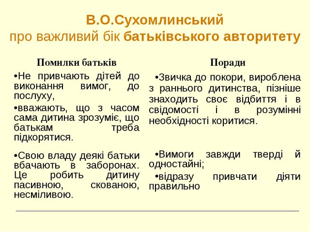 В.О.Сухомлинський про важливий бік батьківського авторитету Помилки батьків Н...