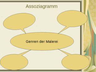 * Assoziagramm Genren der Malerei