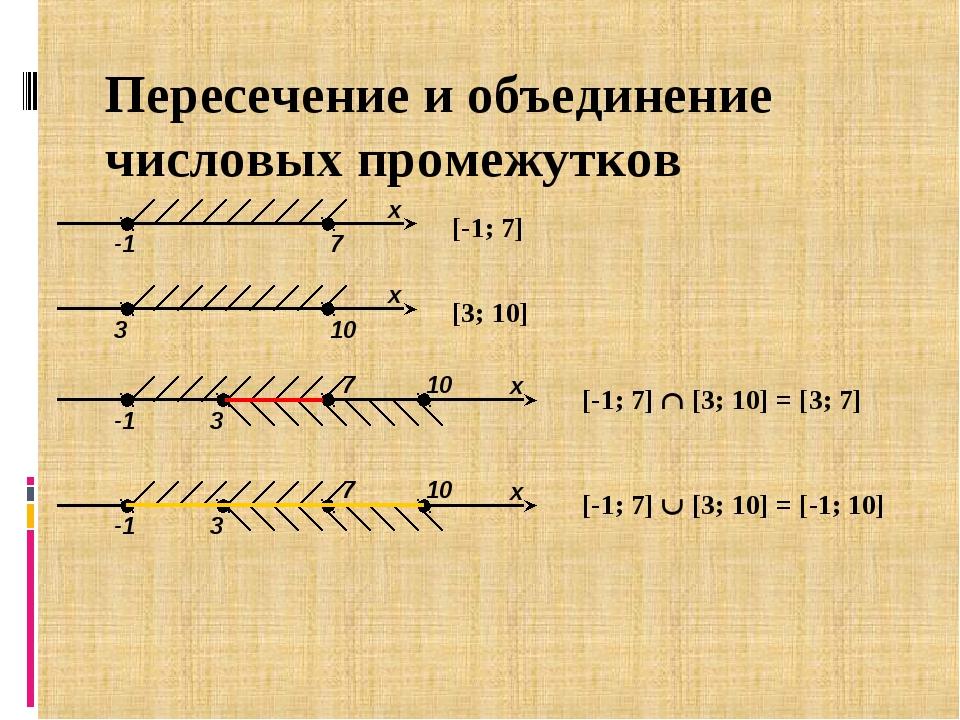 Пересечение и объединение числовых промежутков