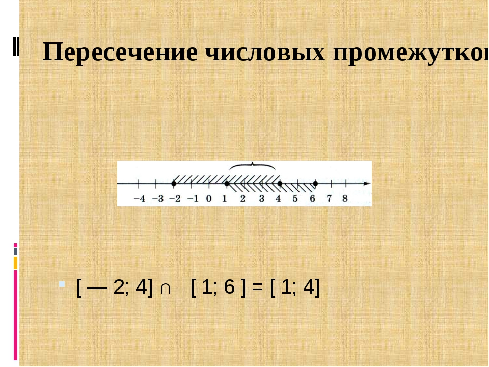 Пересечение числовых промежутков [— 2; 4]∩ [ 1; 6 ] = [ 1; 4]