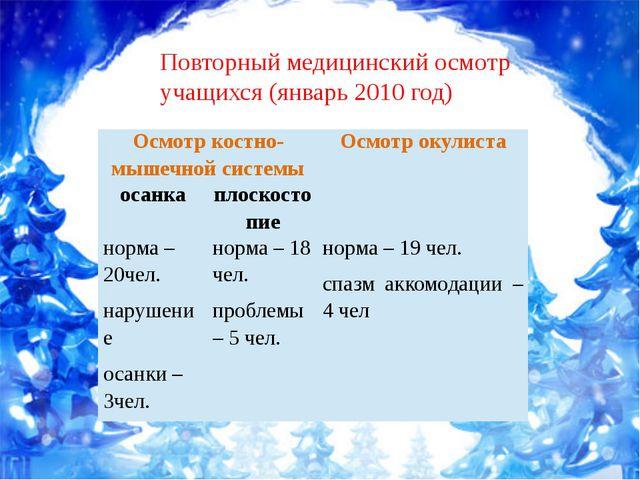 Повторный медицинский осмотр учащихся (январь 2010 год) Осмотр костно-мышечно...