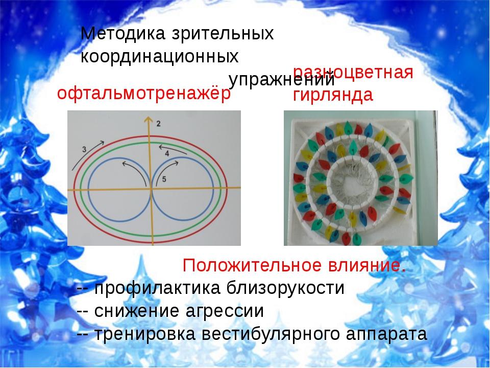 офтальмотренажёр разноцветная гирлянда Положительное влияние. -- профилактика...