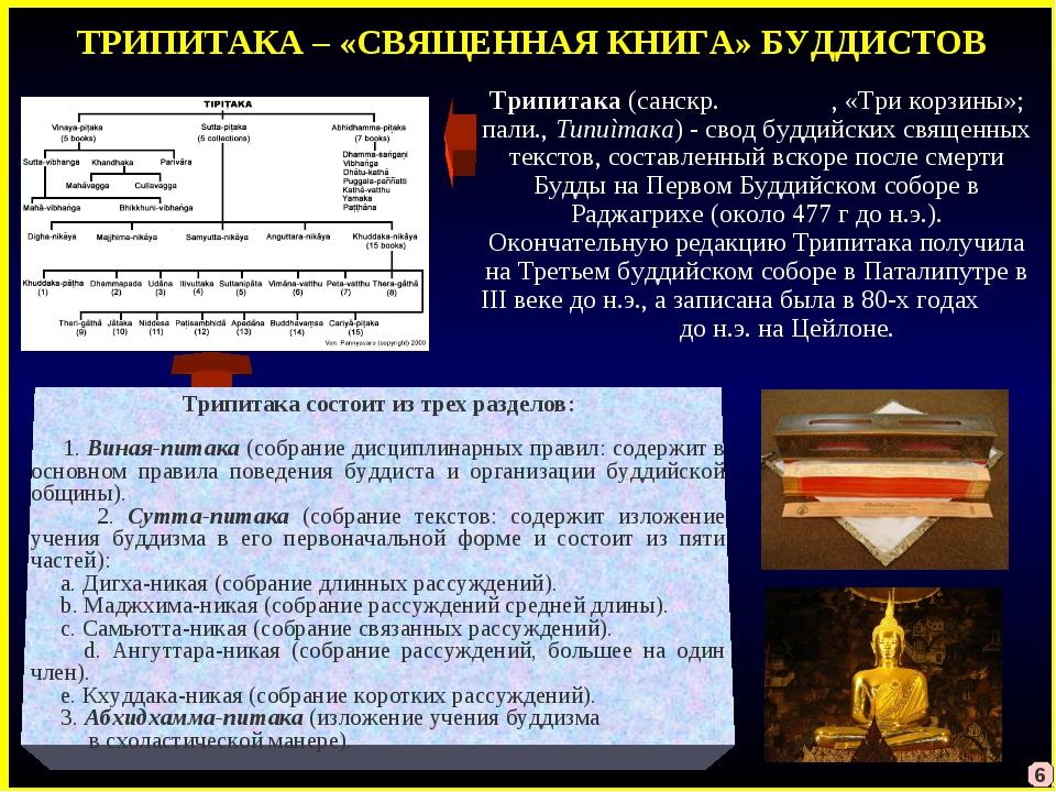 ТРИПИТАКА – «СВЯЩЕННАЯ КНИГА» БУДДИСТОВ Трипитака (санскр. त्रिपिटक, «Три кор...