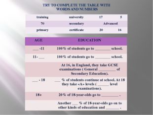 TRY TO COMPLETE THE TABLE WITH WORDS AND NUMBERS training university 17 5 70