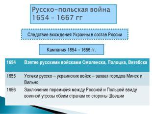 Следствие вхождения Украины в состав России Кампания 1654 – 1656 гг. 1654Взя
