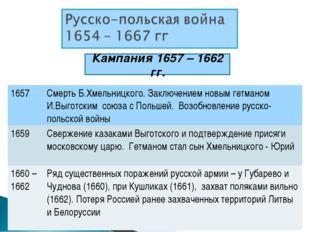 Кампания 1657 – 1662 гг. 1657Смерть Б.Хмельницкого. Заключением новым гетман