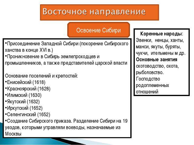 Освоение Сибири Присоединение Западной Сибири (покорение Сибирского ханства в...