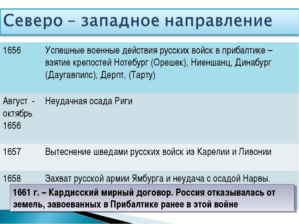Русско-Шведская война 1646 – 1661 гг. Стремление России овладеть прибалтийски...