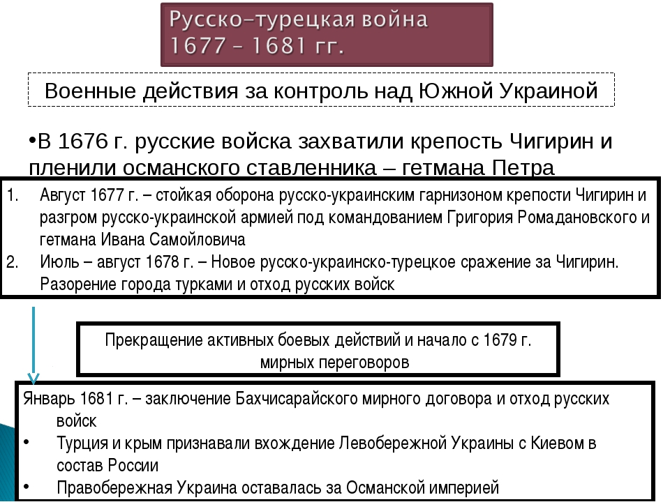 Военные действия за контроль над Южной Украиной В 1676 г. русские войска захв...