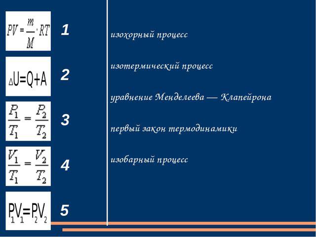 1 2 3 4 5 изохорный процесс изотермический процесс уравнение Менделеева — Кла...