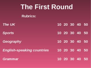 The First Round Rubrics:		 The UK	10	20	30	40	50 Sports	10	20	30	40	50 Geogra