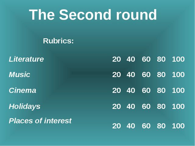 The Second round Rubrics:		 Literature	20	40	60	80	100 Music	20	40	60	80	100...