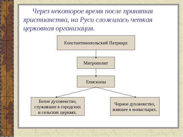 Через некоторое время после принятия христианства, на Руси сложилась четкая...