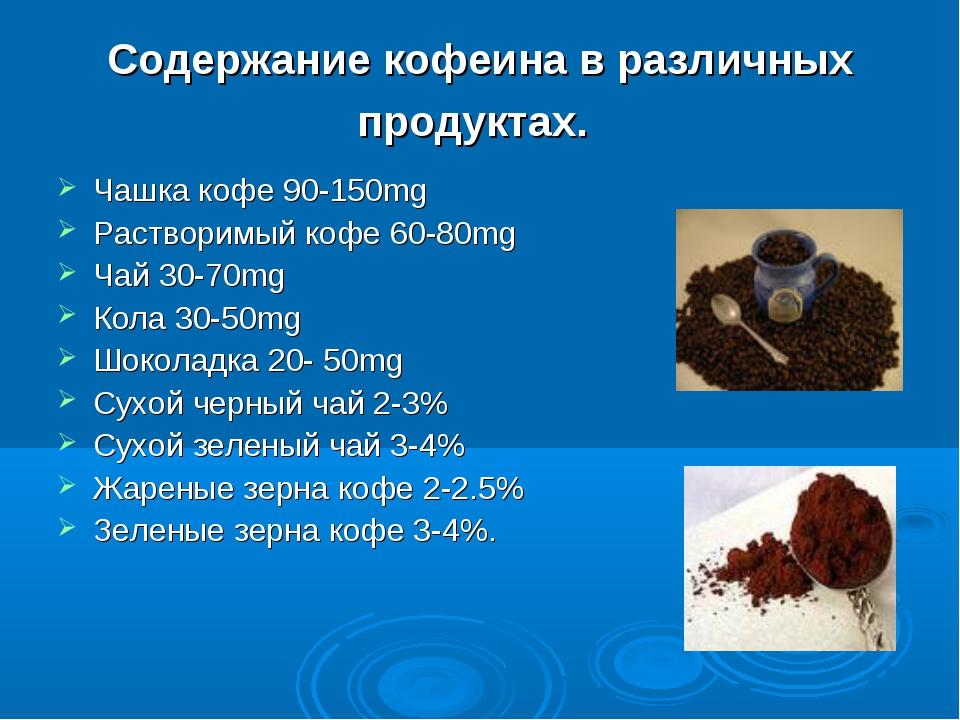 Содержание кофеина в различных продуктах. Чашка кофе 90-150mg Растворимый коф...