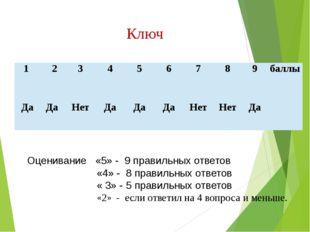 Оценивание «5» - 9 правильных ответов «4» - 8 правильных ответов « 3» - 5 пра