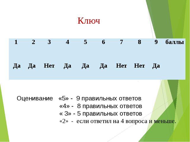 Оценивание «5» - 9 правильных ответов «4» - 8 правильных ответов « 3» - 5 пра...