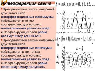 Интерференция света Условие максимума: максимальная результирующая интенсивно