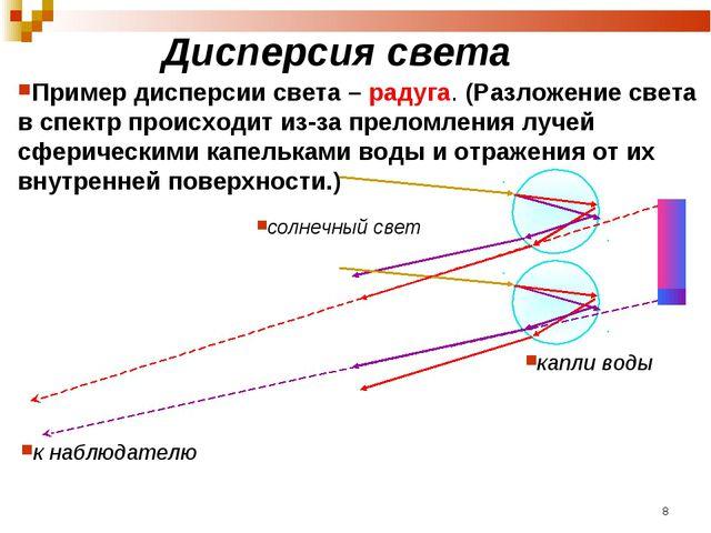 Дисперсия света Пример дисперсии света – радуга. (Разложение света в спектр п...