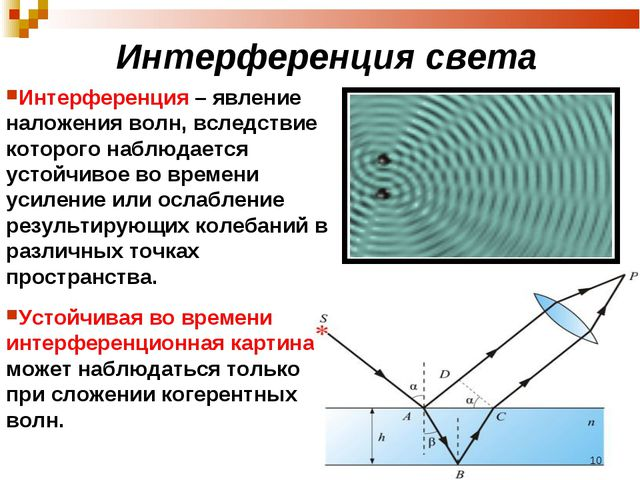 Интерференция света Интерференция – явление наложения волн, вследствие которо...
