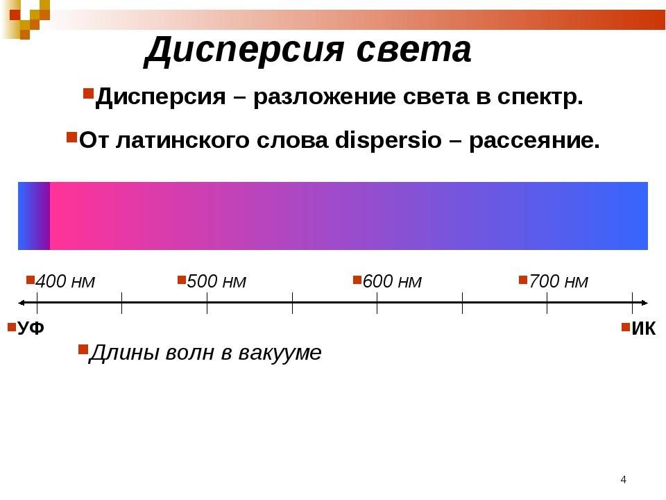 Дисперсия света Дисперсия – разложение света в спектр. От латинского слова di...